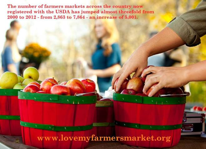 LoveMyFarmersMarketApples