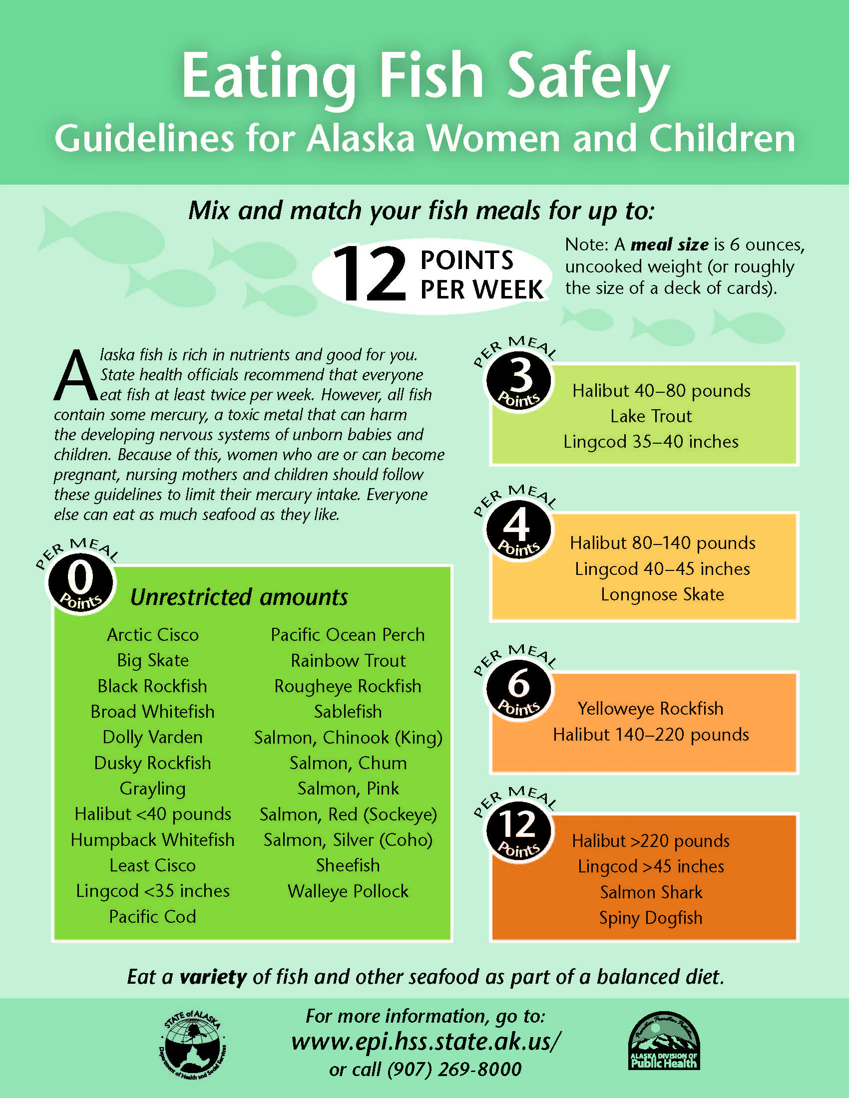 Omega 3 fatty acids sitka local foods network for Safest fish to eat