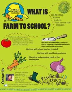 WhatIsAlaskaFarmToSchool