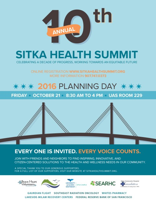 Sitka Health Summit Poster FINAL